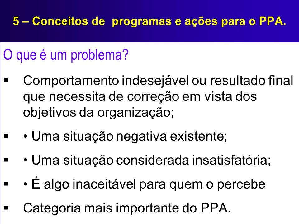 5 – Conceitos de programas e ações para o PPA. O que é um problema? Comportamento indesejável ou resultado final que necessita de correção em vista do