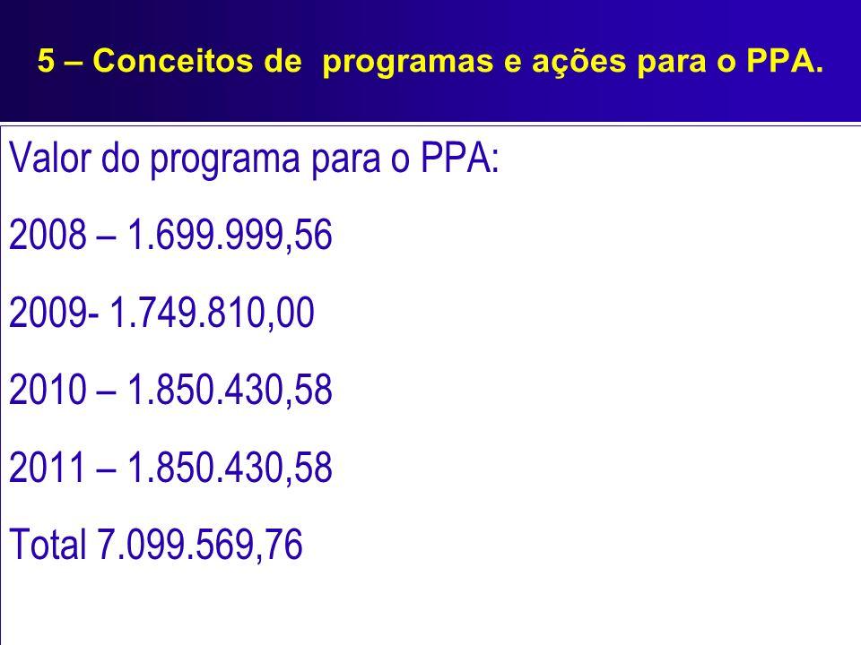 5 – Conceitos de programas e ações para o PPA. Valor do programa para o PPA: 2008 – 1.699.999,56 2009- 1.749.810,00 2010 – 1.850.430,58 2011 – 1.850.4