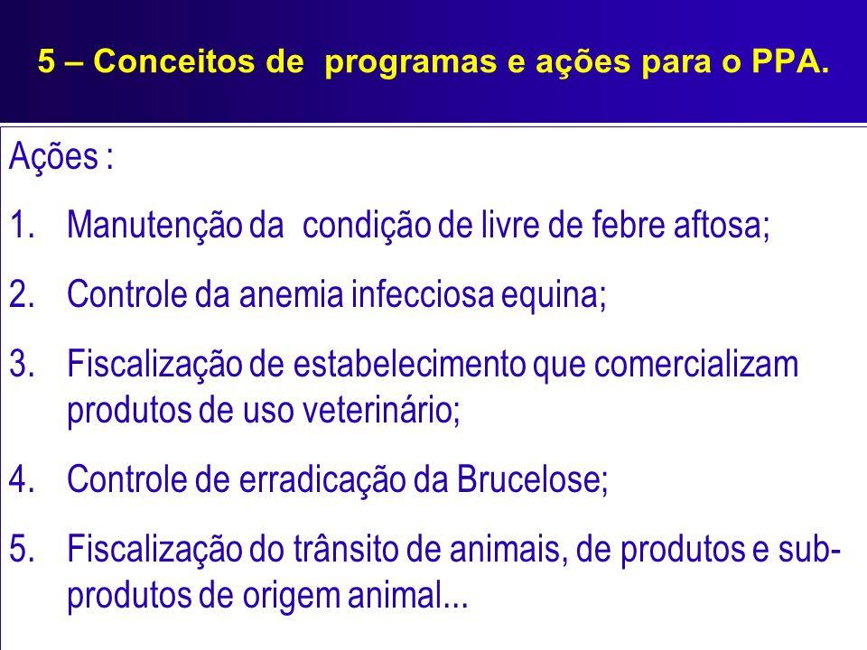 5 – Conceitos de programas e ações para o PPA. Ações : 1.Manutenção da condição de livre de febre aftosa; 2.Controle da anemia infecciosa equina; 3.Fi