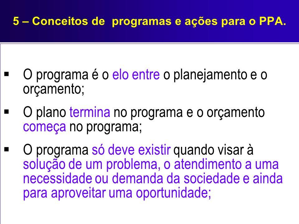 5 – Conceitos de programas e ações para o PPA. O programa é o elo entre o planejamento e o orçamento; O plano termina no programa e o orçamento começa