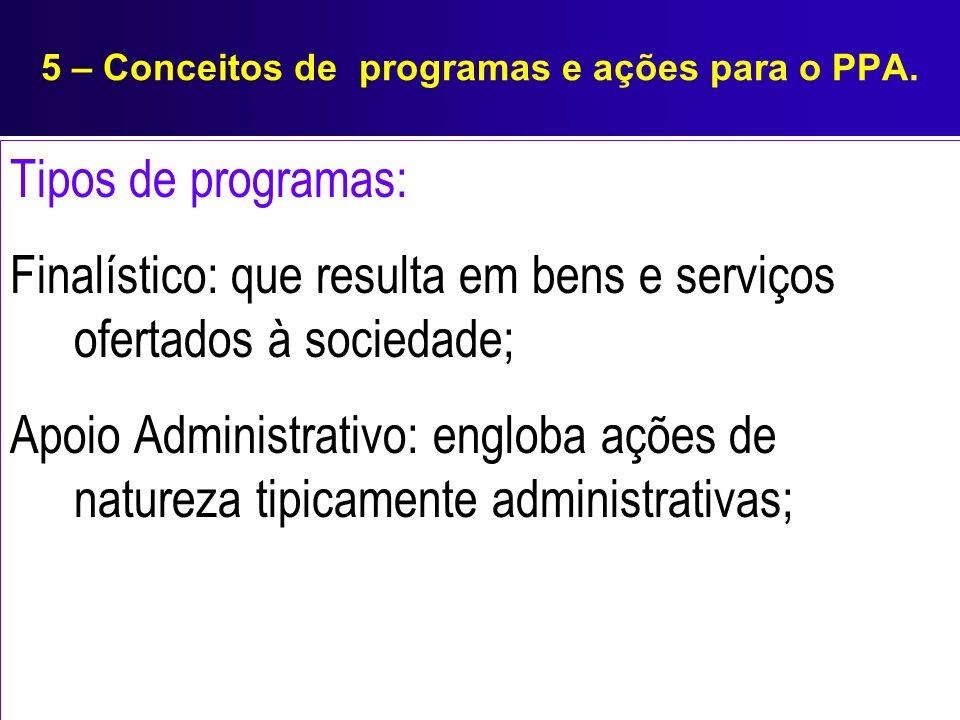 5 – Conceitos de programas e ações para o PPA. Tipos de programas: Finalístico: que resulta em bens e serviços ofertados à sociedade; Apoio Administra