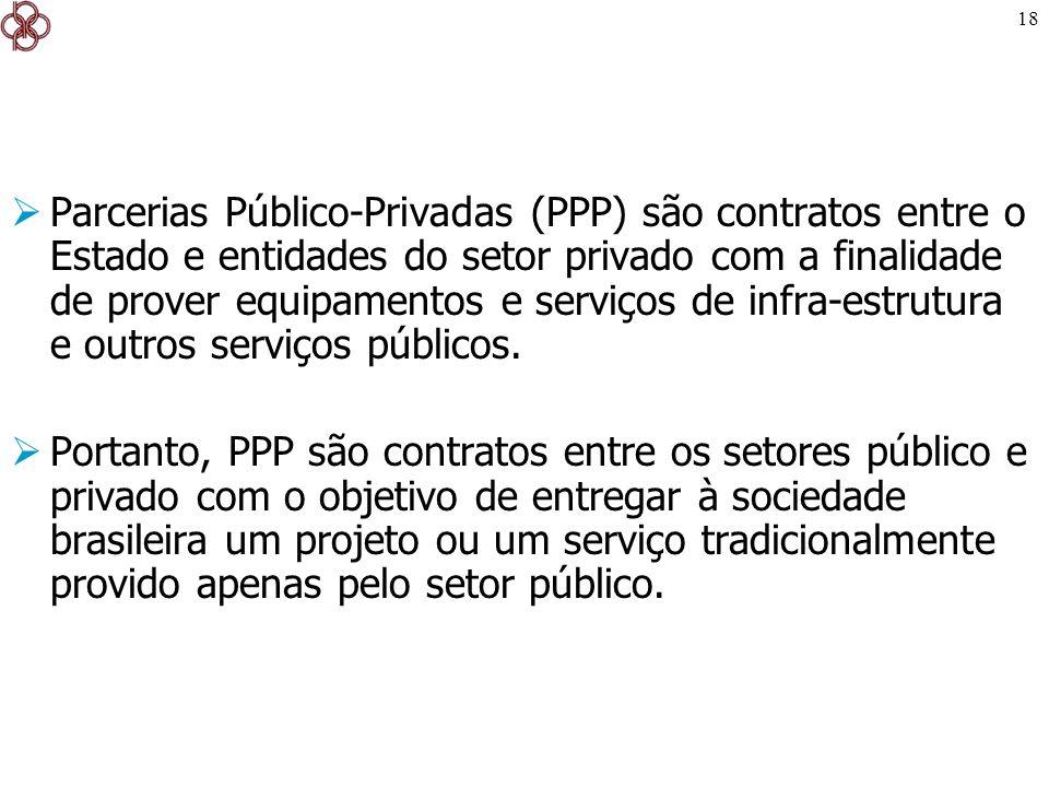 18 Parcerias Público-Privadas (PPP) são contratos entre o Estado e entidades do setor privado com a finalidade de prover equipamentos e serviços de in