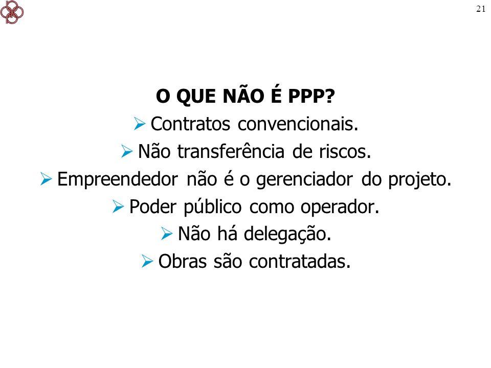 21 O QUE NÃO É PPP? Contratos convencionais. Não transferência de riscos. Empreendedor não é o gerenciador do projeto. Poder público como operador. Nã