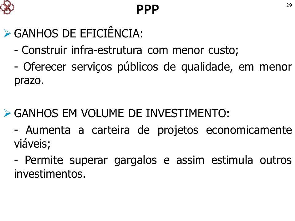 29 GANHOS DE EFICIÊNCIA: - Construir infra-estrutura com menor custo; - Oferecer serviços públicos de qualidade, em menor prazo. GANHOS EM VOLUME DE I