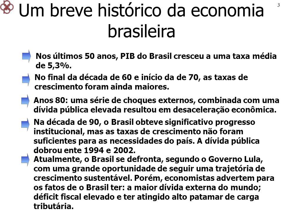 3 No final da década de 60 e início da de 70, as taxas de crescimento foram ainda maiores. Nos últimos 50 anos, PIB do Brasil cresceu a uma taxa média