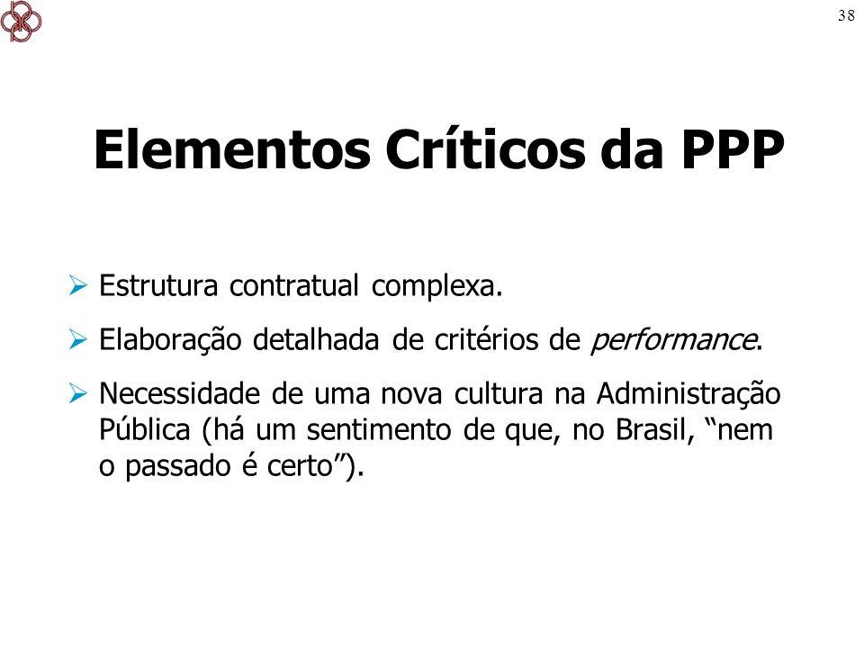 38 Elementos Críticos da PPP Estrutura contratual complexa. Elaboração detalhada de critérios de performance. Necessidade de uma nova cultura na Admin