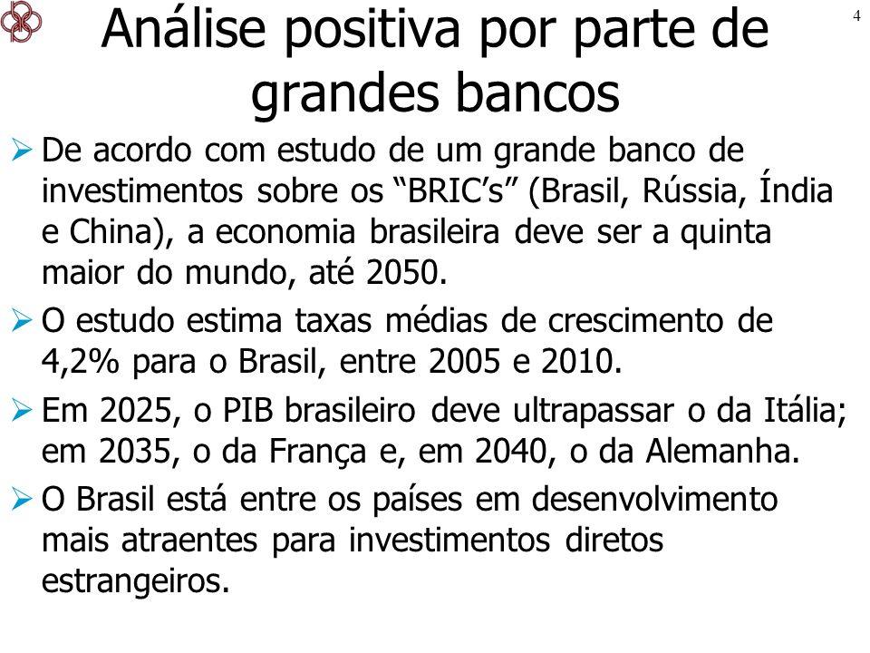 4 Análise positiva por parte de grandes bancos De acordo com estudo de um grande banco de investimentos sobre os BRICs (Brasil, Rússia, Índia e China)