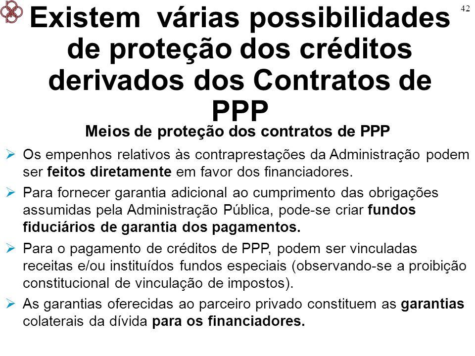42 Existem várias possibilidades de proteção dos créditos derivados dos Contratos de PPP Meios de proteção dos contratos de PPP Os empenhos relativos