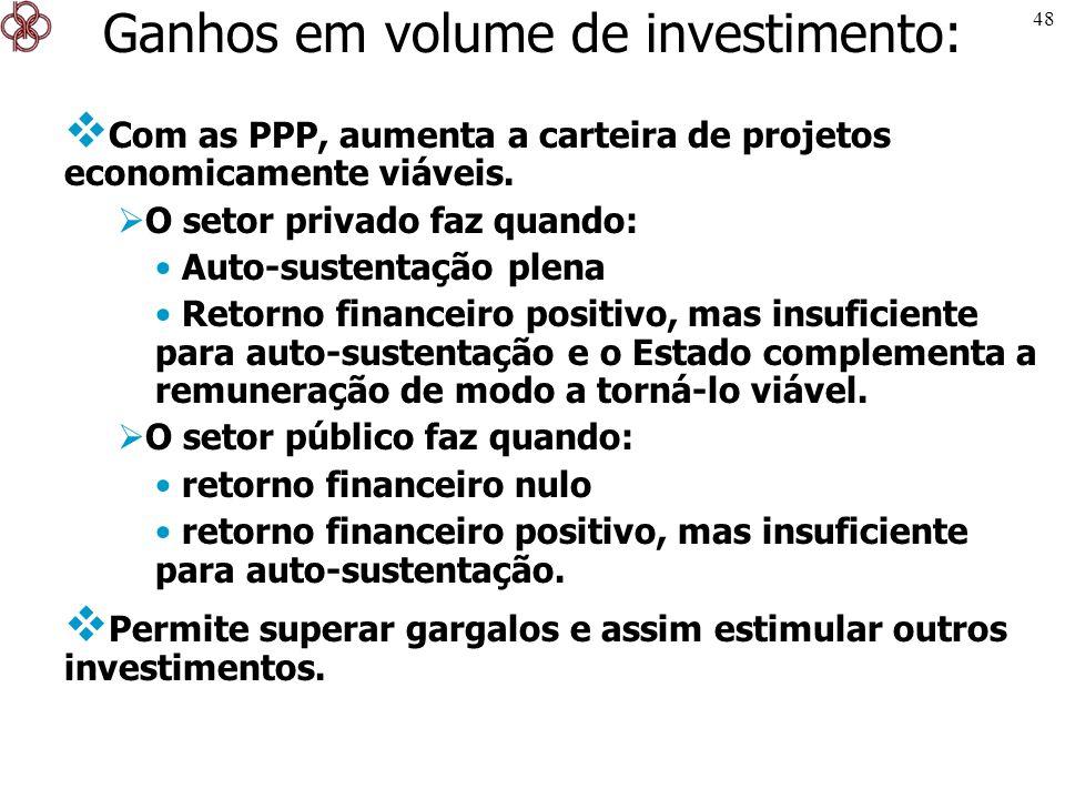 48 Ganhos em volume de investimento: Com as PPP, aumenta a carteira de projetos economicamente viáveis. O setor privado faz quando: Auto-sustentação p