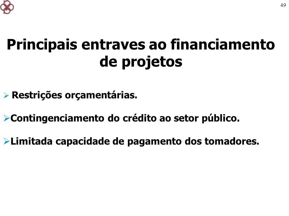 49 Principais entraves ao financiamento de projetos Restrições orçamentárias. Contingenciamento do crédito ao setor público. Limitada capacidade de pa