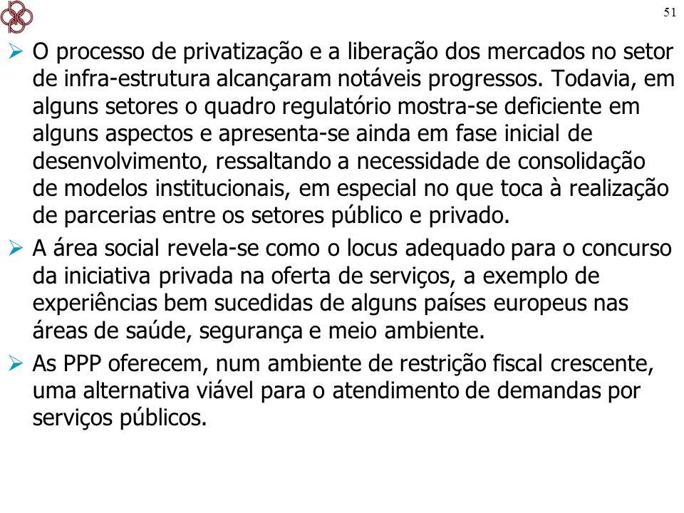 51 O processo de privatização e a liberação dos mercados no setor de infra-estrutura alcançaram notáveis progressos. Todavia, em alguns setores o quad