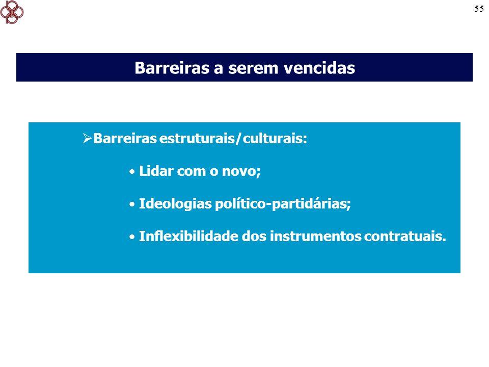 55 Barreiras estruturais/culturais: Lidar com o novo; Ideologias político-partidárias; Inflexibilidade dos instrumentos contratuais. Barreiras a serem