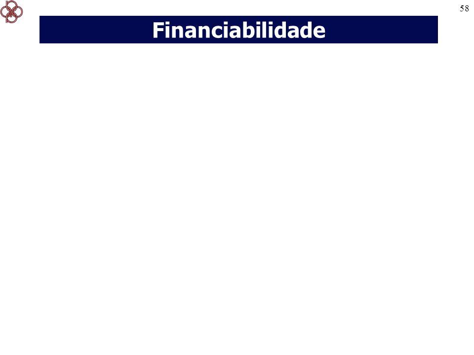 58 Financiabilidade O contrato deve refletir uma relação estável e duradoura entre o Poder Público e o contratado, preferencialmente com o uso de moed