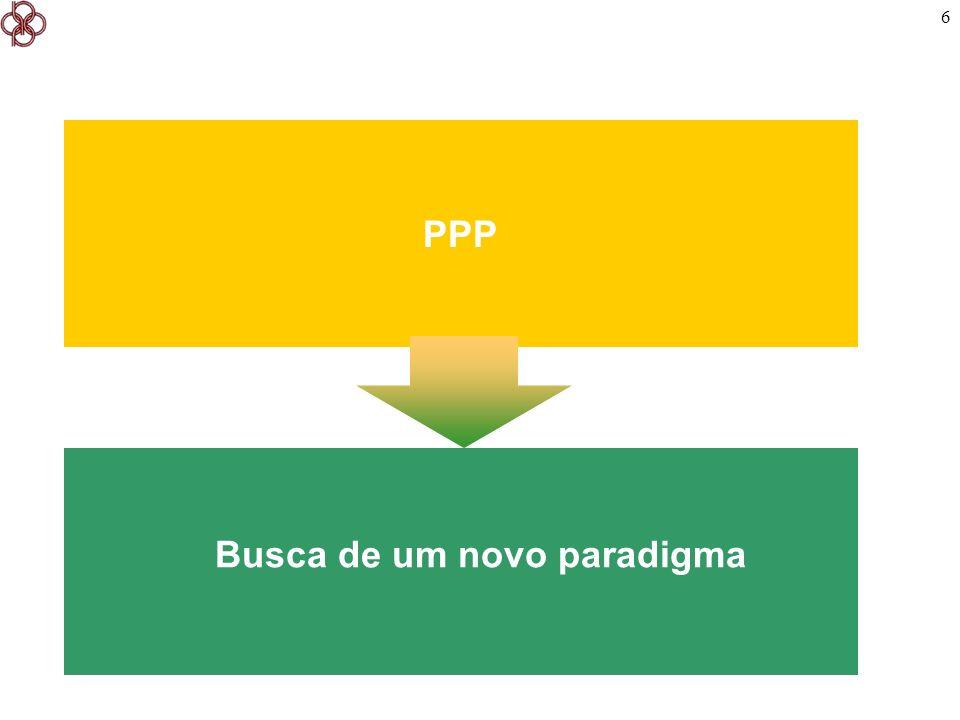 7 As Parcerias Público-Privadas: como se inserem nesse cenário.