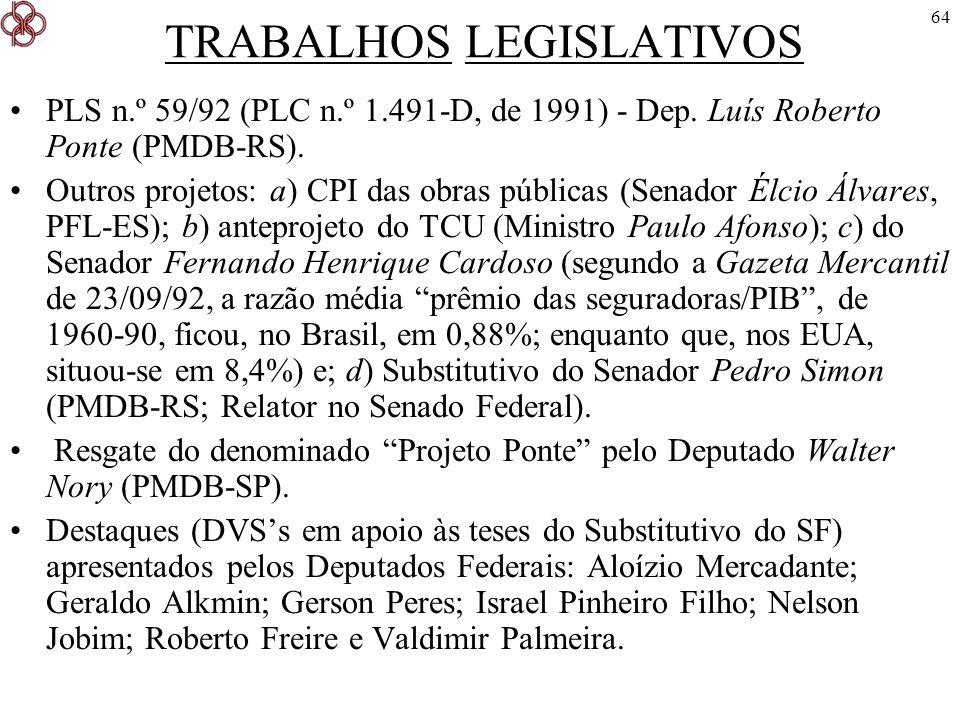 64 TRABALHOS LEGISLATIVOS PLS n.º 59/92 (PLC n.º 1.491-D, de 1991) - Dep. Luís Roberto Ponte (PMDB-RS). Outros projetos: a) CPI das obras públicas (Se