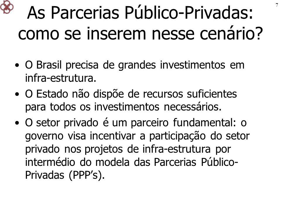 7 As Parcerias Público-Privadas: como se inserem nesse cenário? O Brasil precisa de grandes investimentos em infra-estrutura. O Estado não dispõe de r