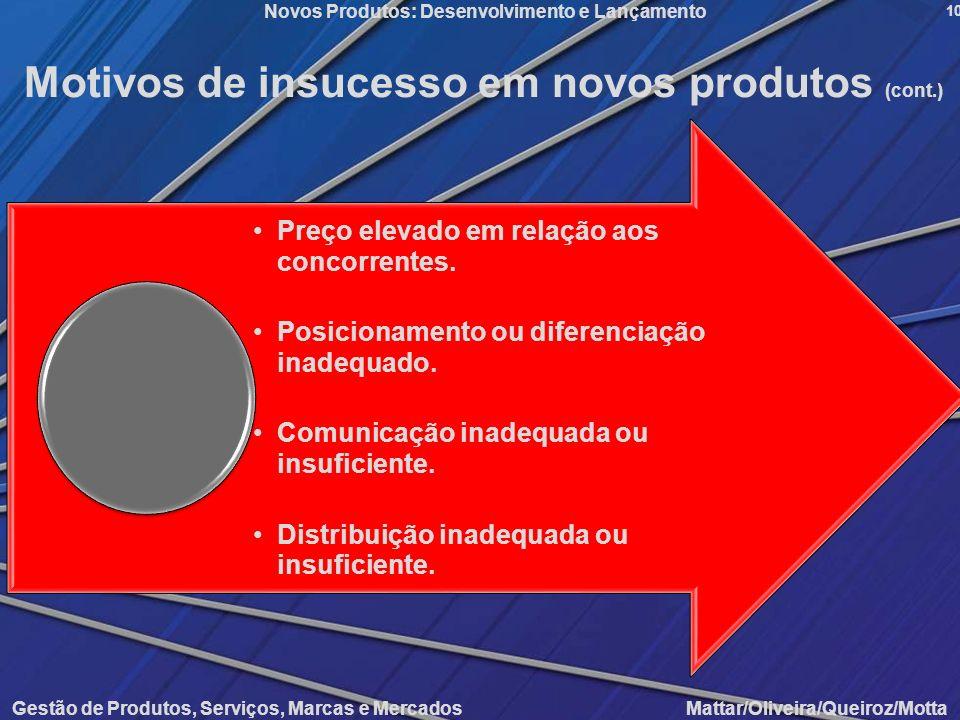 Gestão de Produtos, Serviços, Marcas e Mercados Mattar/Oliveira/Queiroz/Motta Novos Produtos: Desenvolvimento e Lançamento 10 Preço elevado em relação