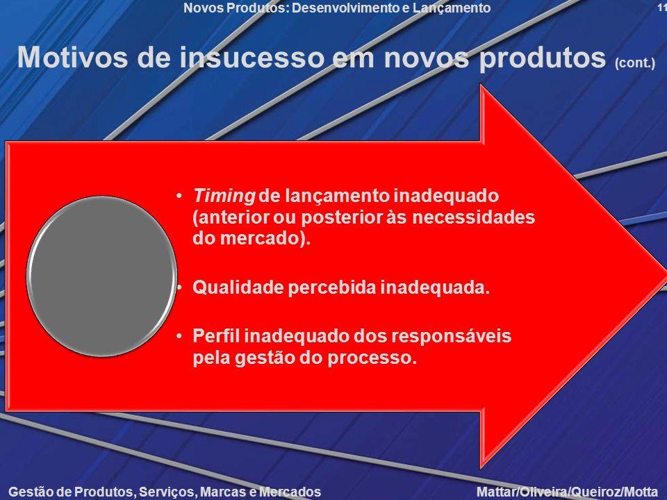 Gestão de Produtos, Serviços, Marcas e Mercados Mattar/Oliveira/Queiroz/Motta Novos Produtos: Desenvolvimento e Lançamento 11 Timing de lançamento ina