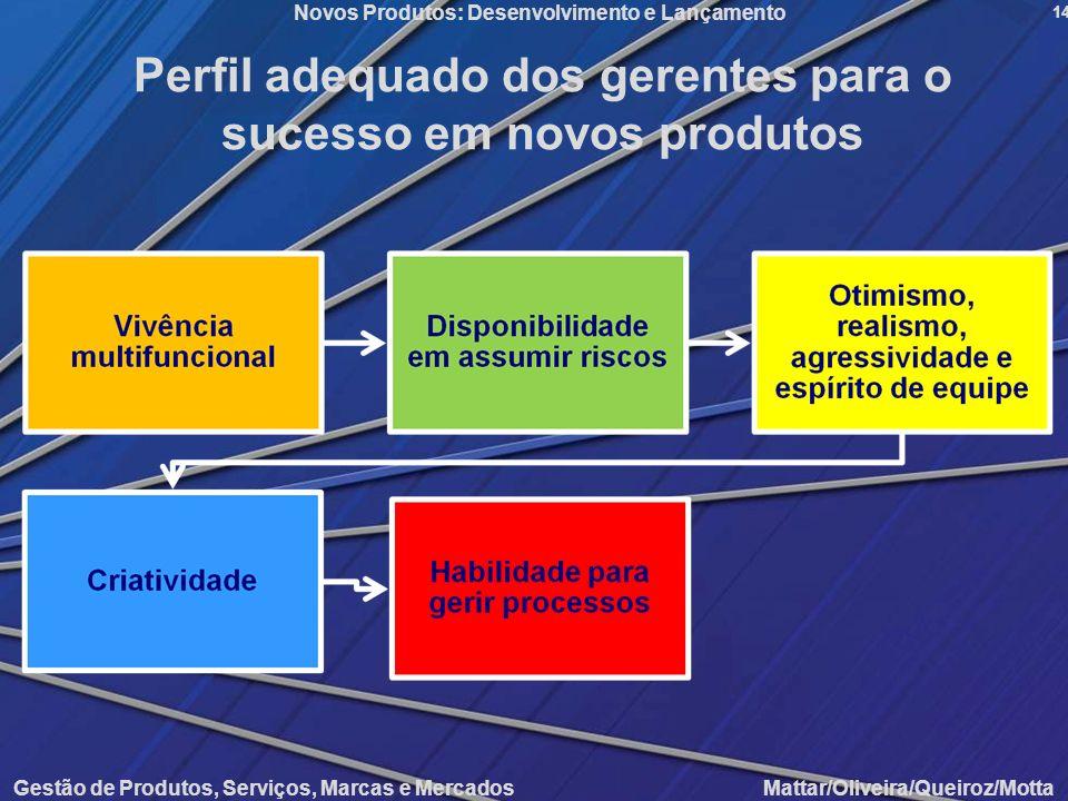 Gestão de Produtos, Serviços, Marcas e Mercados Mattar/Oliveira/Queiroz/Motta Novos Produtos: Desenvolvimento e Lançamento 14 Perfil adequado dos gere