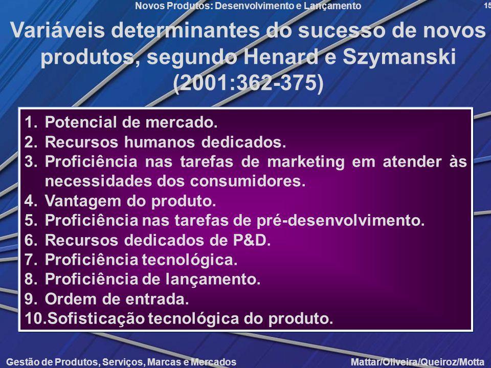 Gestão de Produtos, Serviços, Marcas e Mercados Mattar/Oliveira/Queiroz/Motta Novos Produtos: Desenvolvimento e Lançamento 15 Variáveis determinantes
