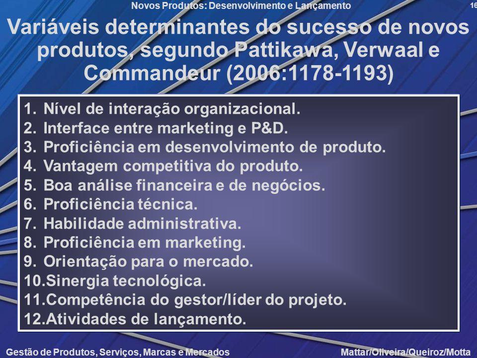 Gestão de Produtos, Serviços, Marcas e Mercados Mattar/Oliveira/Queiroz/Motta Novos Produtos: Desenvolvimento e Lançamento 16 Variáveis determinantes