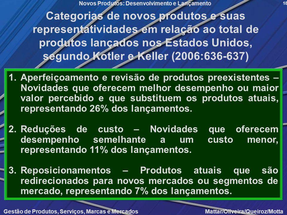Gestão de Produtos, Serviços, Marcas e Mercados Mattar/Oliveira/Queiroz/Motta Novos Produtos: Desenvolvimento e Lançamento 18 Categorias de novos prod