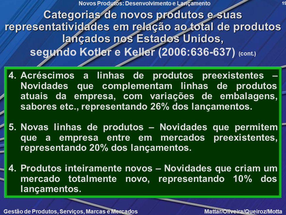 Gestão de Produtos, Serviços, Marcas e Mercados Mattar/Oliveira/Queiroz/Motta Novos Produtos: Desenvolvimento e Lançamento 19 4.Acréscimos a linhas de