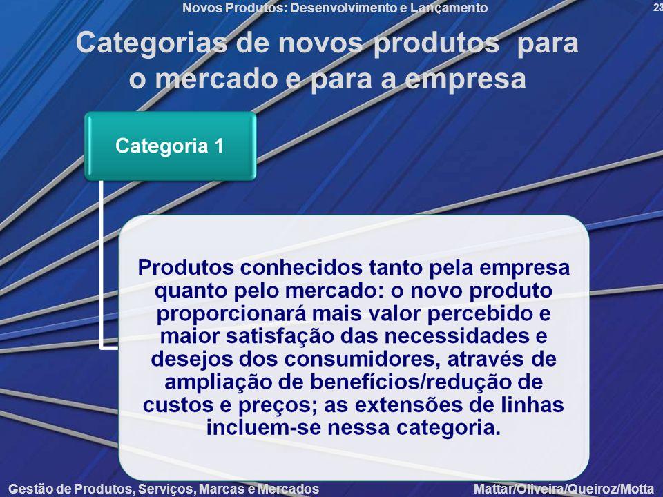 Gestão de Produtos, Serviços, Marcas e Mercados Mattar/Oliveira/Queiroz/Motta Novos Produtos: Desenvolvimento e Lançamento 23 Categorias de novos prod