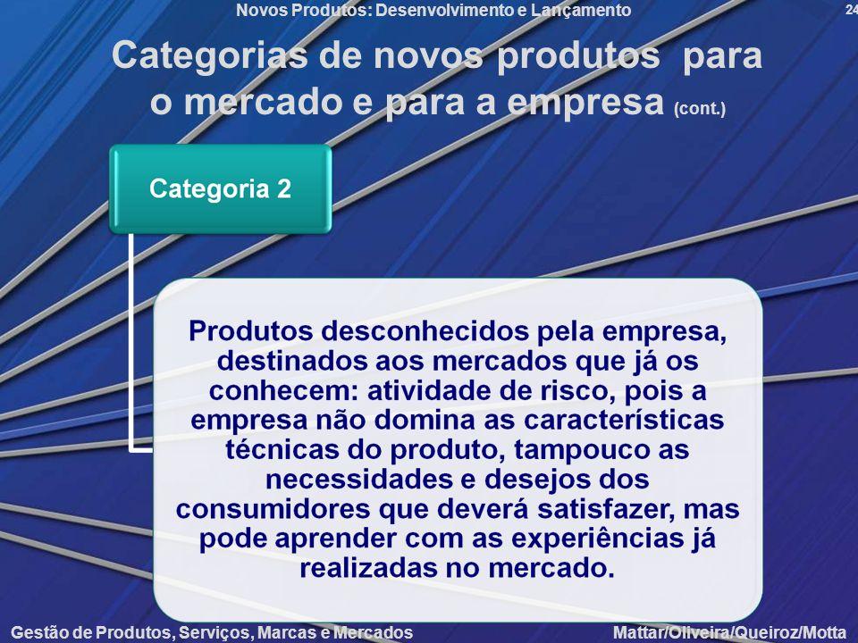 Gestão de Produtos, Serviços, Marcas e Mercados Mattar/Oliveira/Queiroz/Motta Novos Produtos: Desenvolvimento e Lançamento 24 Categorias de novos prod