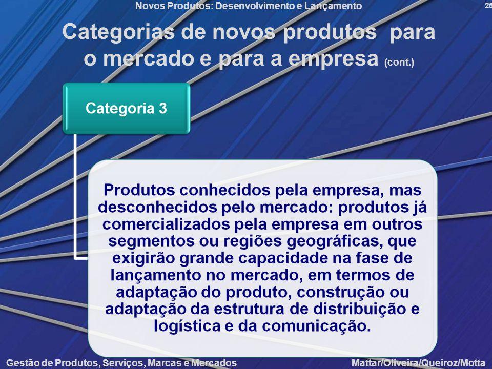 Gestão de Produtos, Serviços, Marcas e Mercados Mattar/Oliveira/Queiroz/Motta Novos Produtos: Desenvolvimento e Lançamento 25 Categorias de novos prod