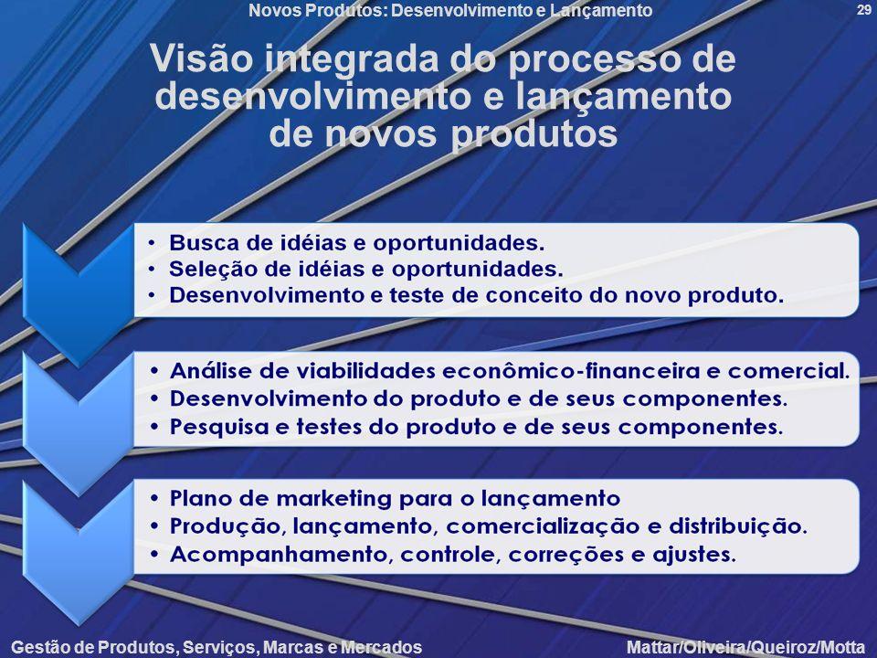 Novos Produtos: Desenvolvimento e Lançamento Gestão de Produtos, Serviços, Marcas e Mercados Mattar/Oliveira/Queiroz/Motta 29 Visão integrada do proce