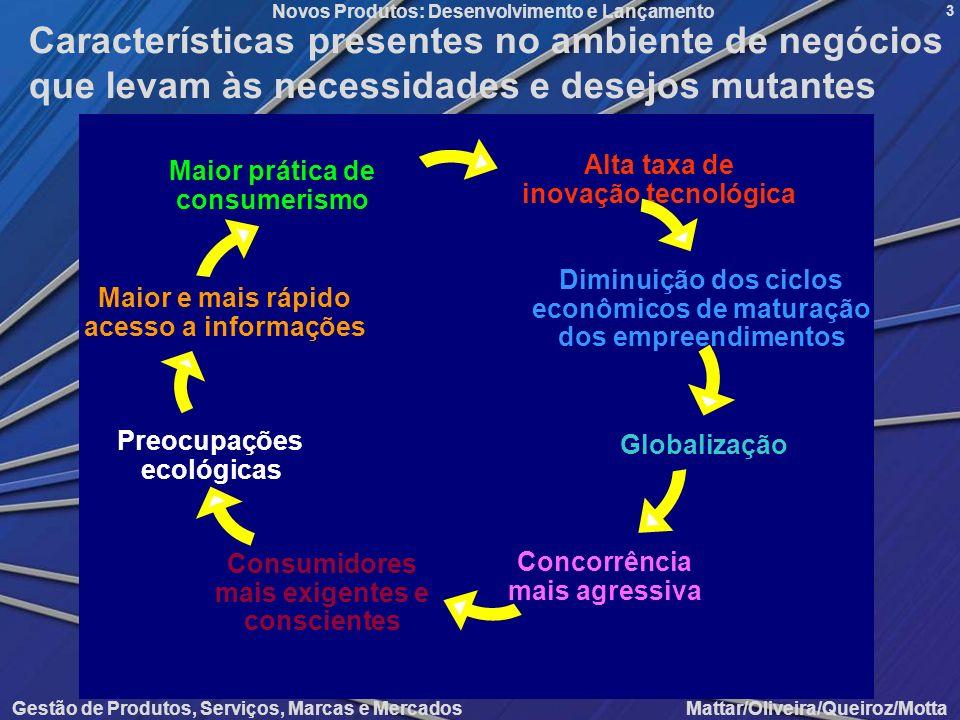 Gestão de Produtos, Serviços, Marcas e Mercados Mattar/Oliveira/Queiroz/Motta 3 Maior e mais rápido acesso a informações Preocupações ecológicas Alta