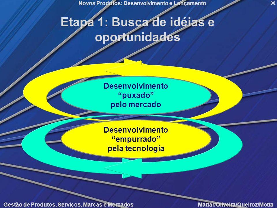 Novos Produtos: Desenvolvimento e Lançamento Gestão de Produtos, Serviços, Marcas e Mercados Mattar/Oliveira/Queiroz/Motta 30 Desenvolvimento puxado p