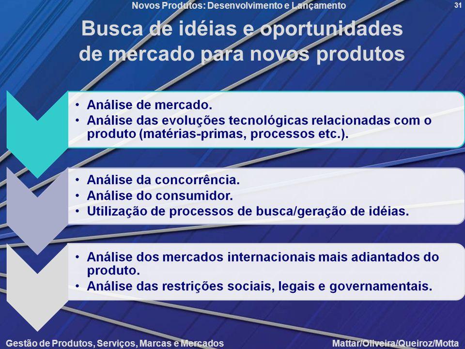 Novos Produtos: Desenvolvimento e Lançamento Gestão de Produtos, Serviços, Marcas e Mercados Mattar/Oliveira/Queiroz/Motta 31 Busca de idéias e oportu