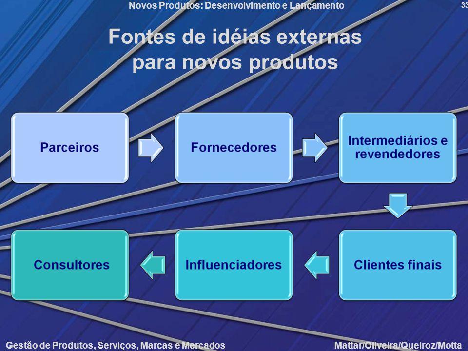 Gestão de Produtos, Serviços, Marcas e Mercados Mattar/Oliveira/Queiroz/Motta Novos Produtos: Desenvolvimento e Lançamento 33 Fontes de idéias externa