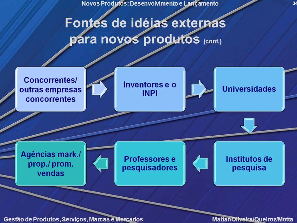 Gestão de Produtos, Serviços, Marcas e Mercados Mattar/Oliveira/Queiroz/Motta Novos Produtos: Desenvolvimento e Lançamento 34 Fontes de idéias externa