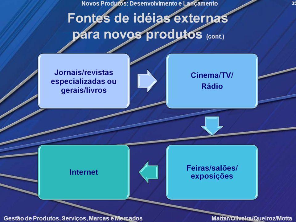 Gestão de Produtos, Serviços, Marcas e Mercados Mattar/Oliveira/Queiroz/Motta Novos Produtos: Desenvolvimento e Lançamento 35 Fontes de idéias externa