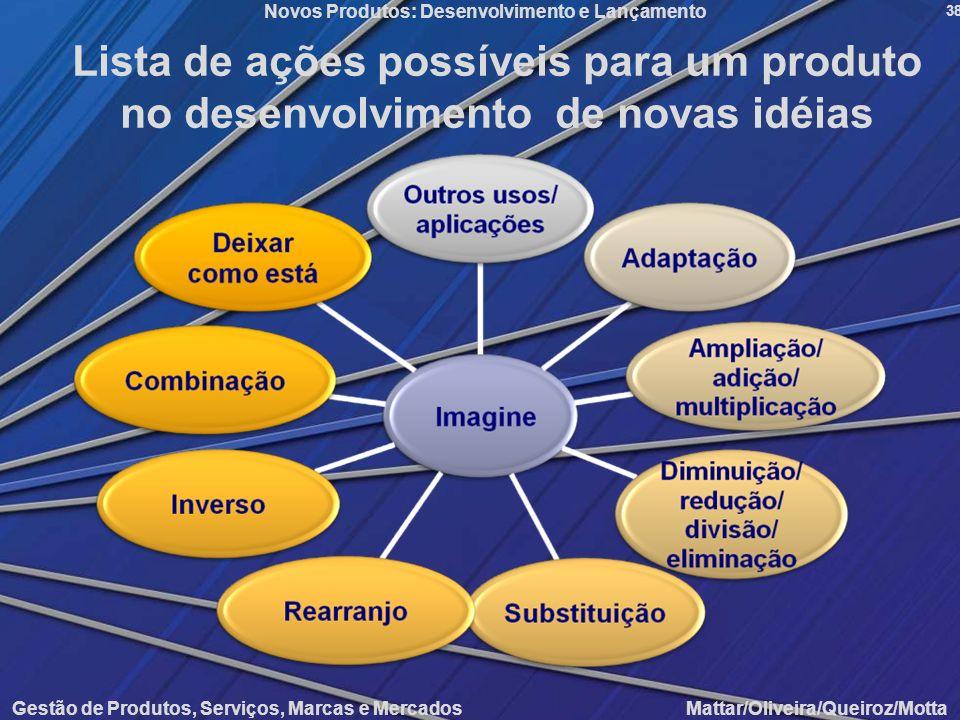 Gestão de Produtos, Serviços, Marcas e Mercados Mattar/Oliveira/Queiroz/Motta Novos Produtos: Desenvolvimento e Lançamento 38 Lista de ações possíveis