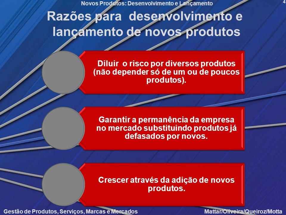 Novos Produtos: Desenvolvimento e Lançamento Gestão de Produtos, Serviços, Marcas e Mercados Mattar/Oliveira/Queiroz/Motta 4 Razões para desenvolvimen