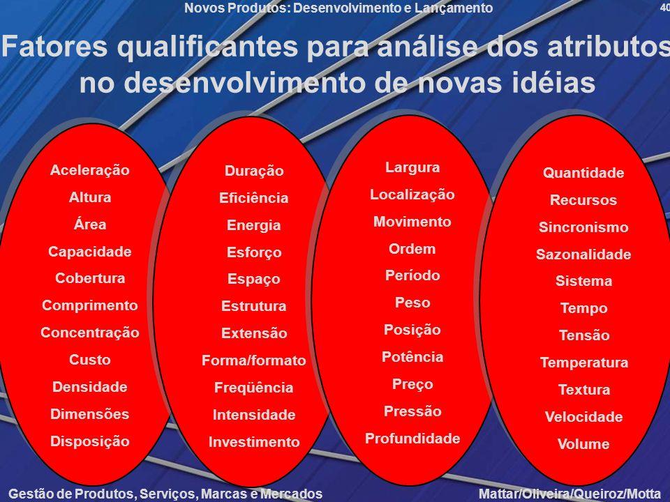 Gestão de Produtos, Serviços, Marcas e Mercados Mattar/Oliveira/Queiroz/Motta Novos Produtos: Desenvolvimento e Lançamento 40 Fatores qualificantes pa