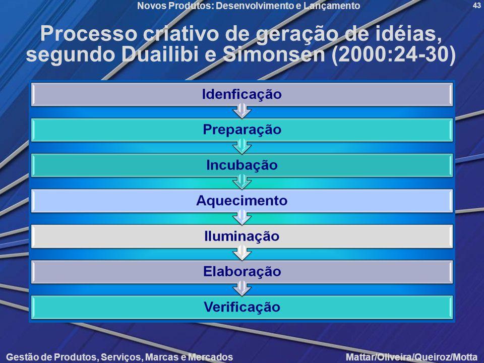 Novos Produtos: Desenvolvimento e Lançamento Gestão de Produtos, Serviços, Marcas e Mercados Mattar/Oliveira/Queiroz/Motta 43 Processo criativo de ger