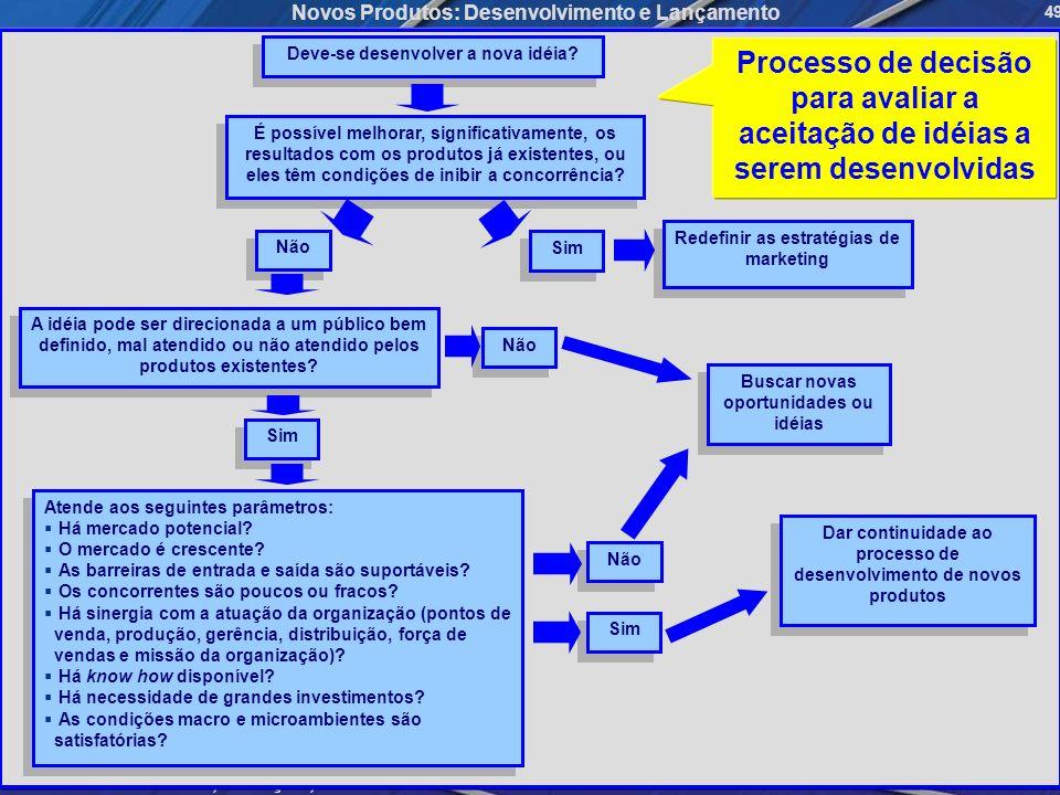Gestão de Produtos, Serviços, Marcas e Mercados Mattar/Oliveira/Queiroz/Motta Novos Produtos: Desenvolvimento e Lançamento 49 Deve-se desenvolver a no
