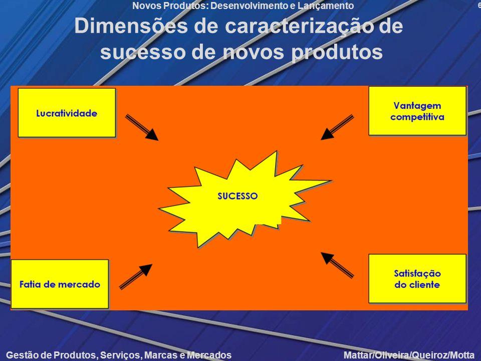 Gestão de Produtos, Serviços, Marcas e Mercados Mattar/Oliveira/Queiroz/Motta Novos Produtos: Desenvolvimento e Lançamento 6 Dimensões de caracterizaç