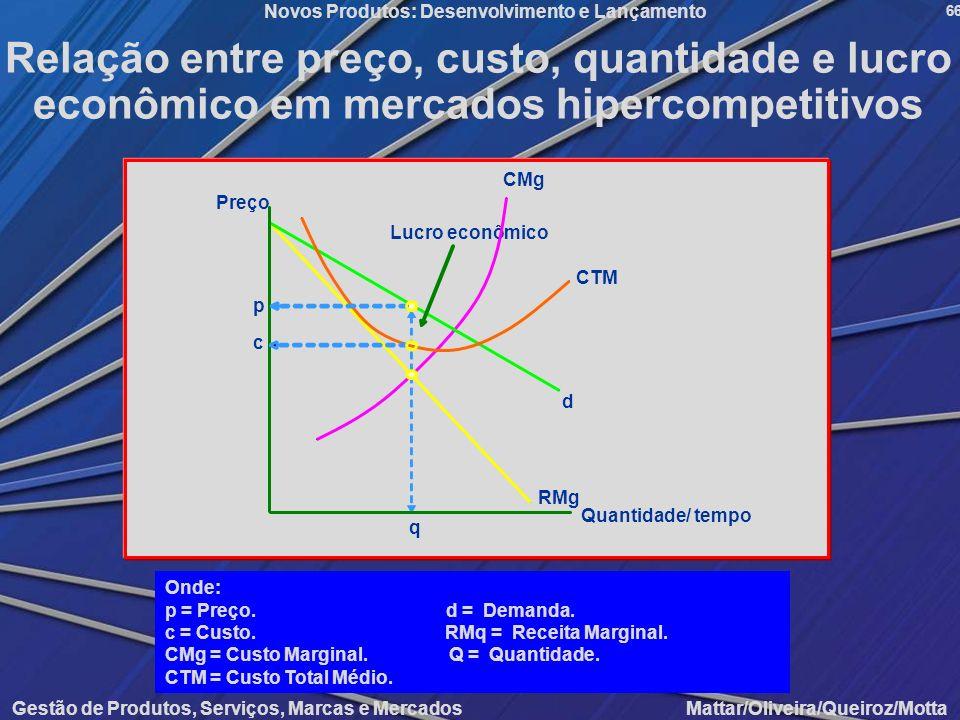 Gestão de Produtos, Serviços, Marcas e Mercados Mattar/Oliveira/Queiroz/Motta Novos Produtos: Desenvolvimento e Lançamento 66 Relação entre preço, cus