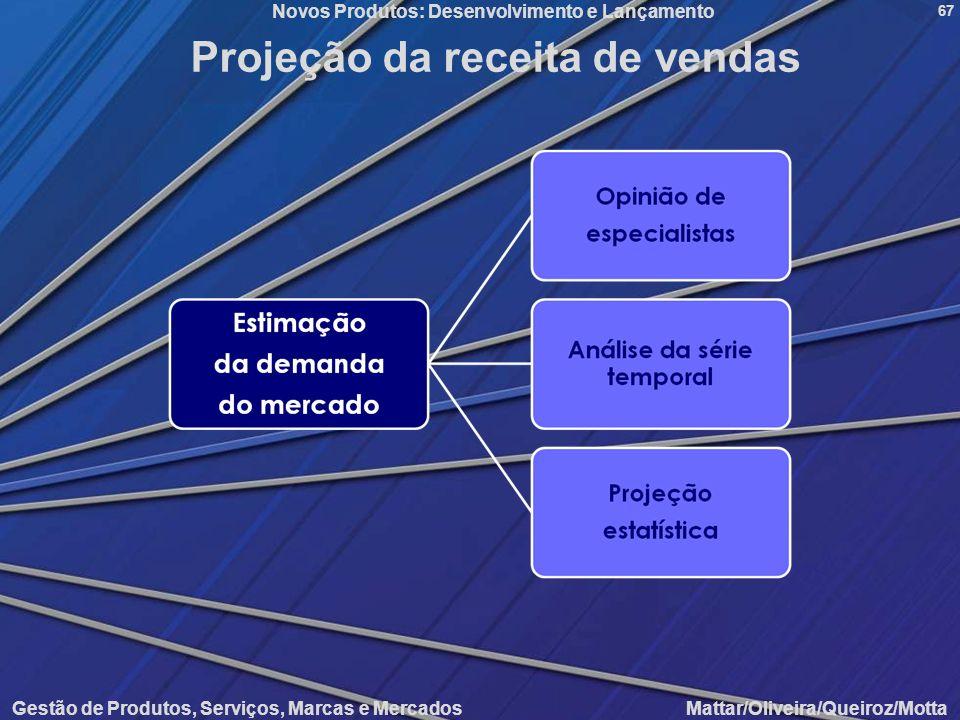 Novos Produtos: Desenvolvimento e Lançamento Gestão de Produtos, Serviços, Marcas e Mercados Mattar/Oliveira/Queiroz/Motta 67 Projeção da receita de v