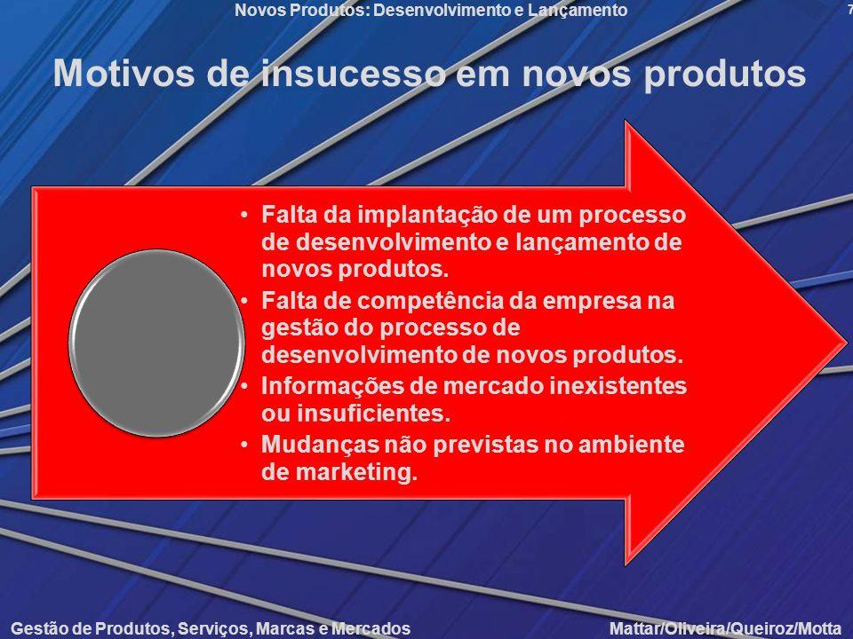 Gestão de Produtos, Serviços, Marcas e Mercados Mattar/Oliveira/Queiroz/Motta Novos Produtos: Desenvolvimento e Lançamento 7 Falta da implantação de u