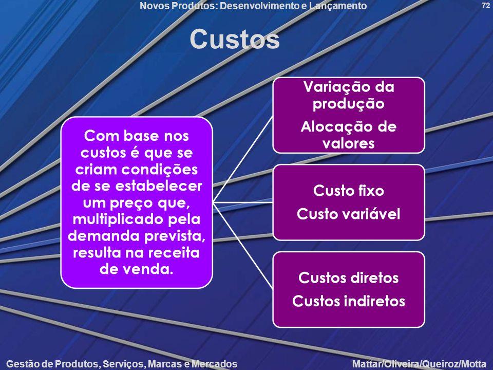 Novos Produtos: Desenvolvimento e Lançamento Gestão de Produtos, Serviços, Marcas e Mercados Mattar/Oliveira/Queiroz/Motta 72 Custos