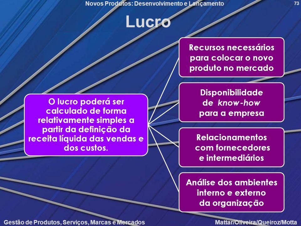 Novos Produtos: Desenvolvimento e Lançamento Gestão de Produtos, Serviços, Marcas e Mercados Mattar/Oliveira/Queiroz/Motta 73 Lucro