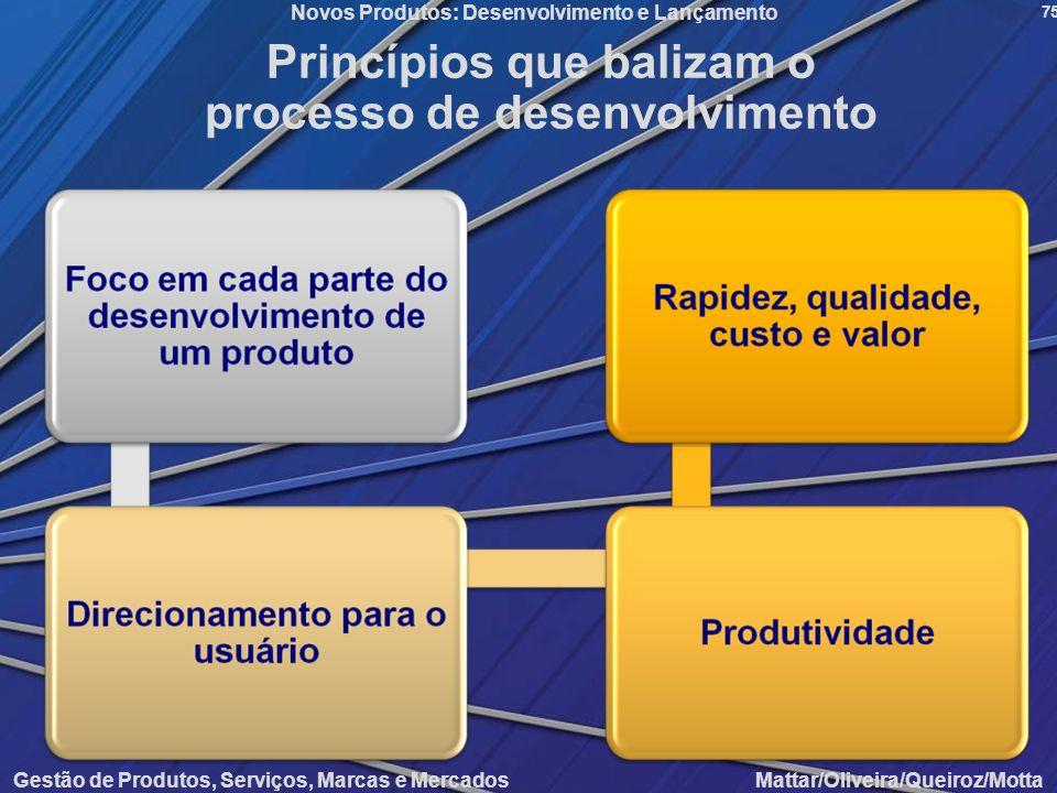 Gestão de Produtos, Serviços, Marcas e Mercados Mattar/Oliveira/Queiroz/Motta Novos Produtos: Desenvolvimento e Lançamento 75 Princípios que balizam o