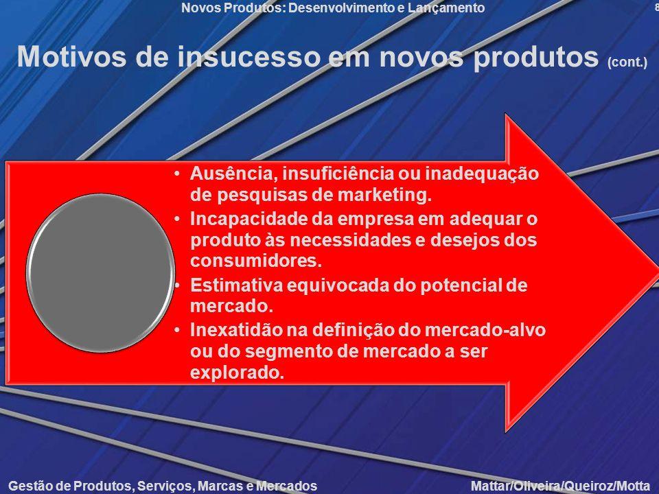 Gestão de Produtos, Serviços, Marcas e Mercados Mattar/Oliveira/Queiroz/Motta Novos Produtos: Desenvolvimento e Lançamento 8 Ausência, insuficiência o